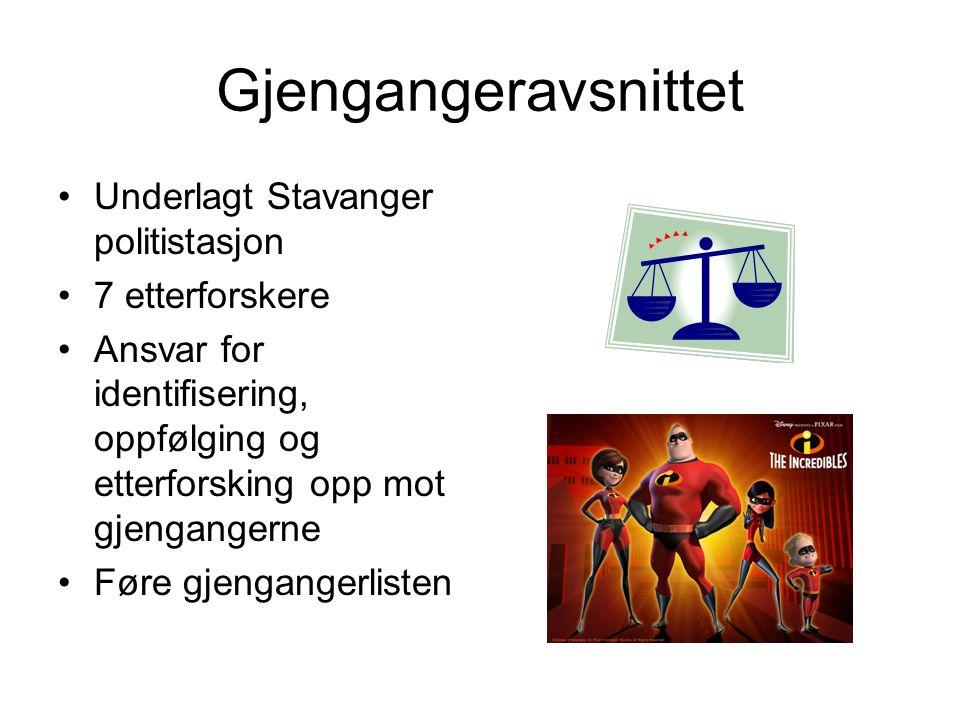 Gjengangeravsnittet Underlagt Stavanger politistasjon 7 etterforskere Ansvar for identifisering, oppfølging og etterforsking opp mot gjengangerne Føre gjengangerlisten
