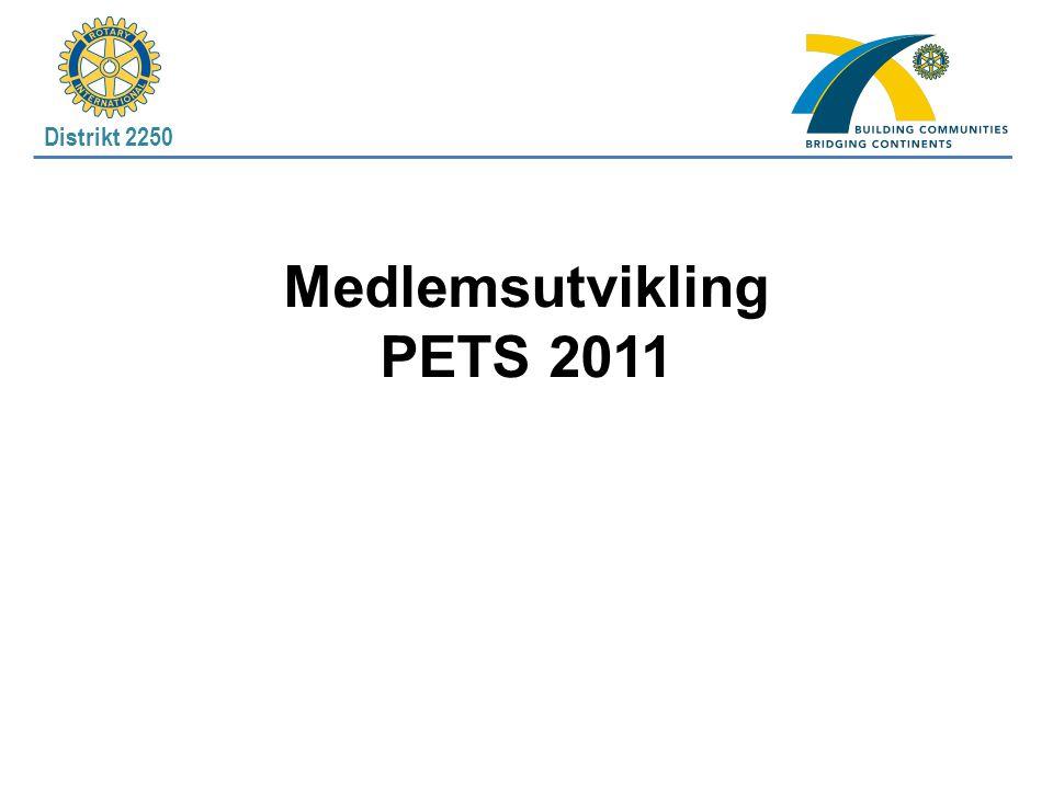 Distrikt 2250 Medlemsutvikling PETS 2011
