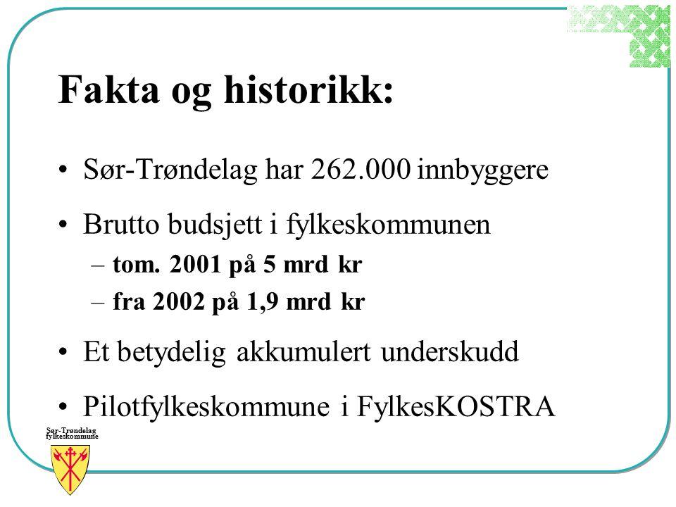 Sør-Trøndelag fylkeskommune Fakta og historikk: Sør-Trøndelag har 262.000 innbyggere Brutto budsjett i fylkeskommunen –tom. 2001 på 5 mrd kr –fra 2002