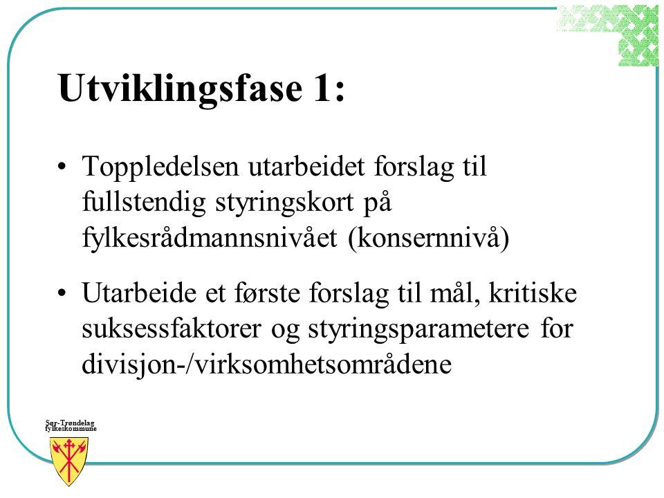 Sør-Trøndelag fylkeskommune Utviklingsfase 1: Toppledelsen utarbeidet forslag til fullstendig styringskort på fylkesrådmannsnivået (konsernnivå) Utarb