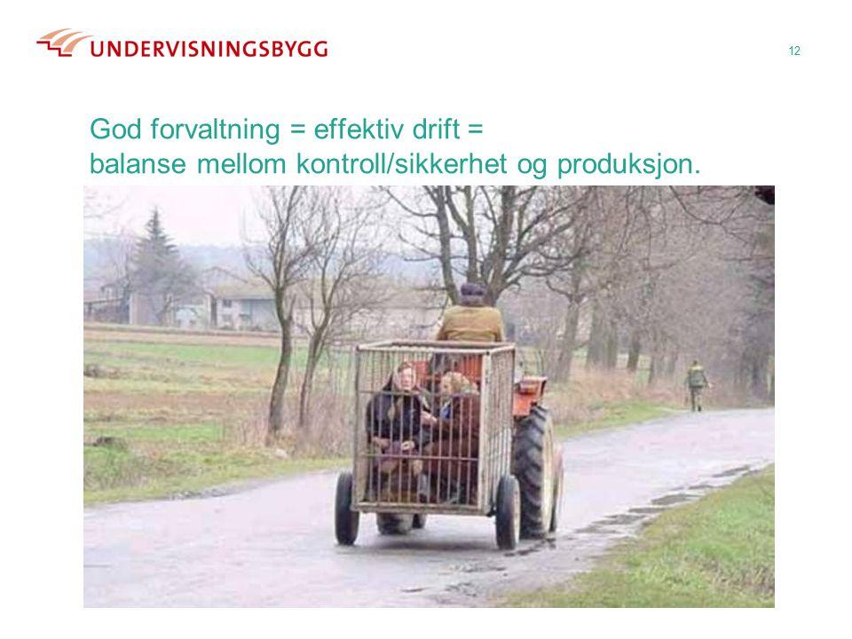 12 God forvaltning = effektiv drift = balanse mellom kontroll/sikkerhet og produksjon.