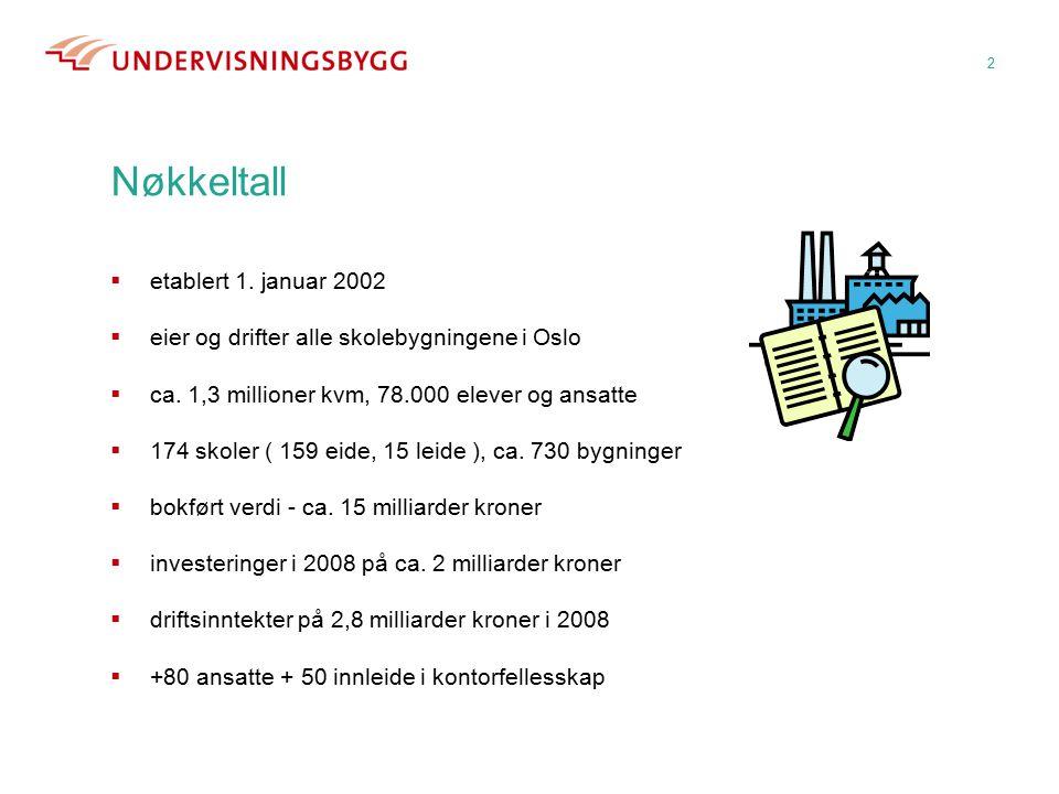 2 Nøkkeltall  etablert 1.januar 2002  eier og drifter alle skolebygningene i Oslo  ca.