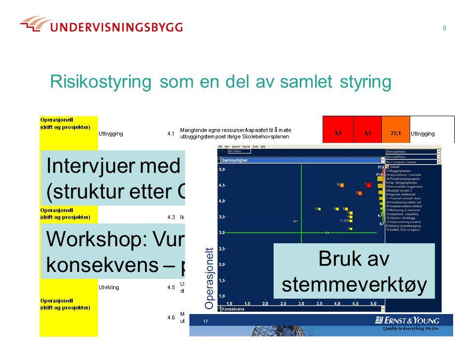 9 Risikostyring som en del av samlet styring Intervjuer med identifisering av risikoer (struktur etter COSO rammeverk) Workshop: Vurdering av sannsynlighet og konsekvens – prioritering av risikoer Bruk av stemmeverktøy