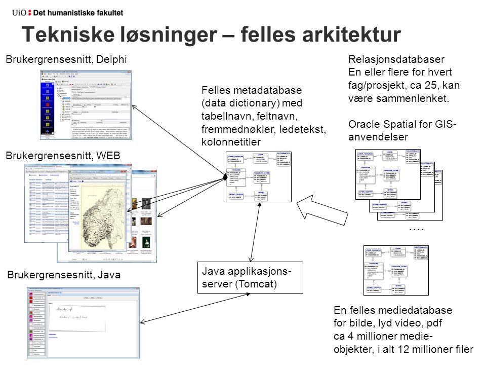 Tekniske løsninger – felles arkitektur Relasjonsdatabaser En eller flere for hvert fag/prosjekt, ca 25, kan være sammenlenket. Oracle Spatial for GIS-