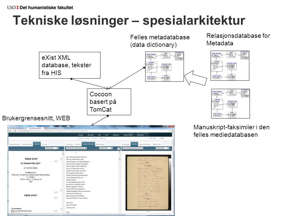 Tekniske løsninger – spesialarkitektur Relasjonsdatabase for Metadata Felles metadatabase (data dictionary) Manuskript-faksimiler i den felles medieda