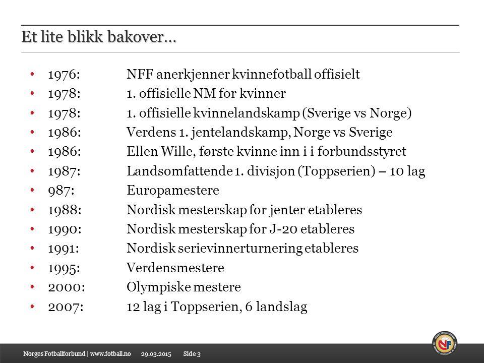 Utviklingen i tall Norges Fotballforbund   www.fotball.noSide 24 Norges største kvinneidrett Aktive jenter Landet (2009) Opp til 12 år50.204 13-19 år36.752 Over 19 år19.500 Buskerud: Litt over 5 % på landsbasis