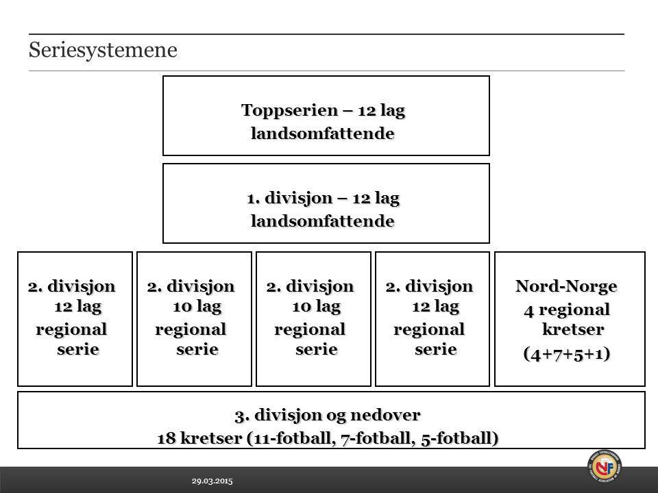 29.03.2015 Egen keeper-trener… Norges Fotballforbund   www.fotball.noSide 38 Takk for meg!