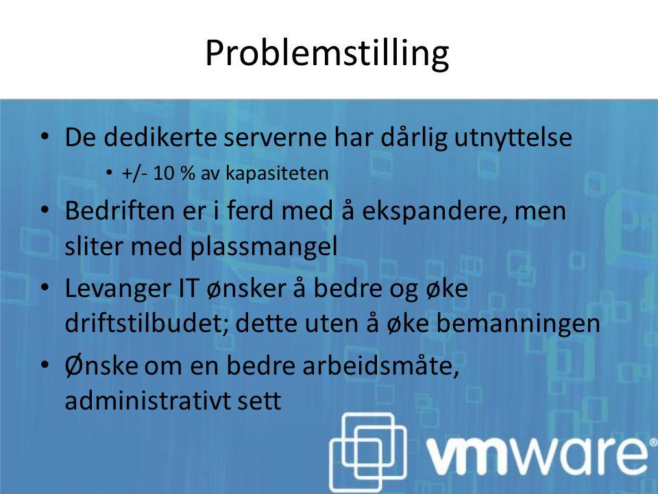 Problemstilling De dedikerte serverne har dårlig utnyttelse +/- 10 % av kapasiteten Bedriften er i ferd med å ekspandere, men sliter med plassmangel L