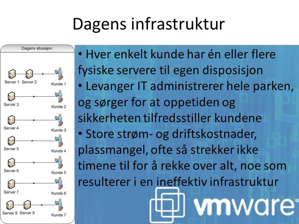 Problemløsning Innføre VMware over hele fjøla Konvertere alle de fysiske serverne til virtuelle maskiner/servere som kjører på vertene 2 stk.
