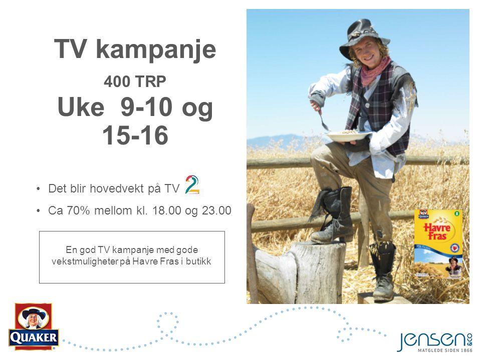 TV kampanje 400 TRP Uke 9-10 og 15-16 Det blir hovedvekt på TV Ca 70% mellom kl.