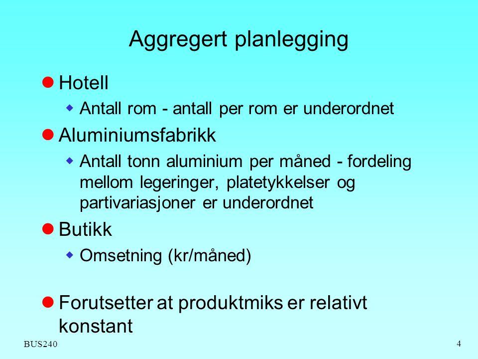 BUS240 4 Aggregert planlegging Hotell  Antall rom - antall per rom er underordnet Aluminiumsfabrikk  Antall tonn aluminium per måned - fordeling mel