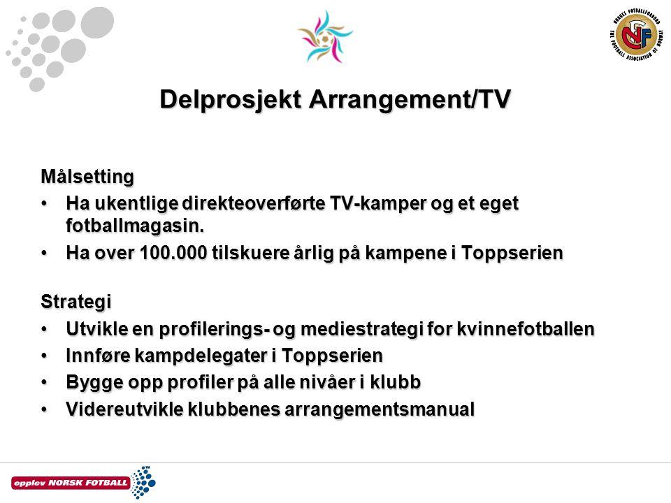 Delprosjekt Arrangement/TV Målsetting Ha ukentlige direkteoverførte TV-kamper og et eget fotballmagasin.Ha ukentlige direkteoverførte TV-kamper og et eget fotballmagasin.