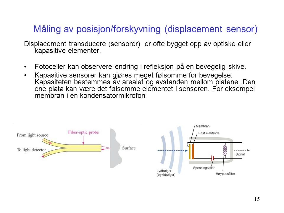 15 Displacement transducere (sensorer) er ofte bygget opp av optiske eller kapasitive elementer. Fotoceller kan observere endring i refleksjon på en b