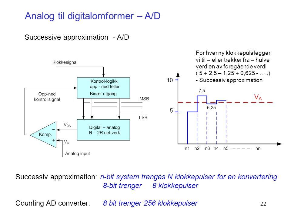22 Analog til digitalomformer – A/D Successive approximation - A/D Successiv approximation: n-bit system trenges N klokkepulser for en konvertering 8-