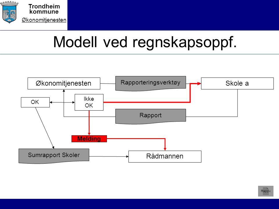 Trondheim kommune Økonomitjenesten Modell ved regnskapsoppf.