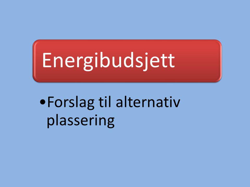 Energibudsjett Forslag til alternativ plassering