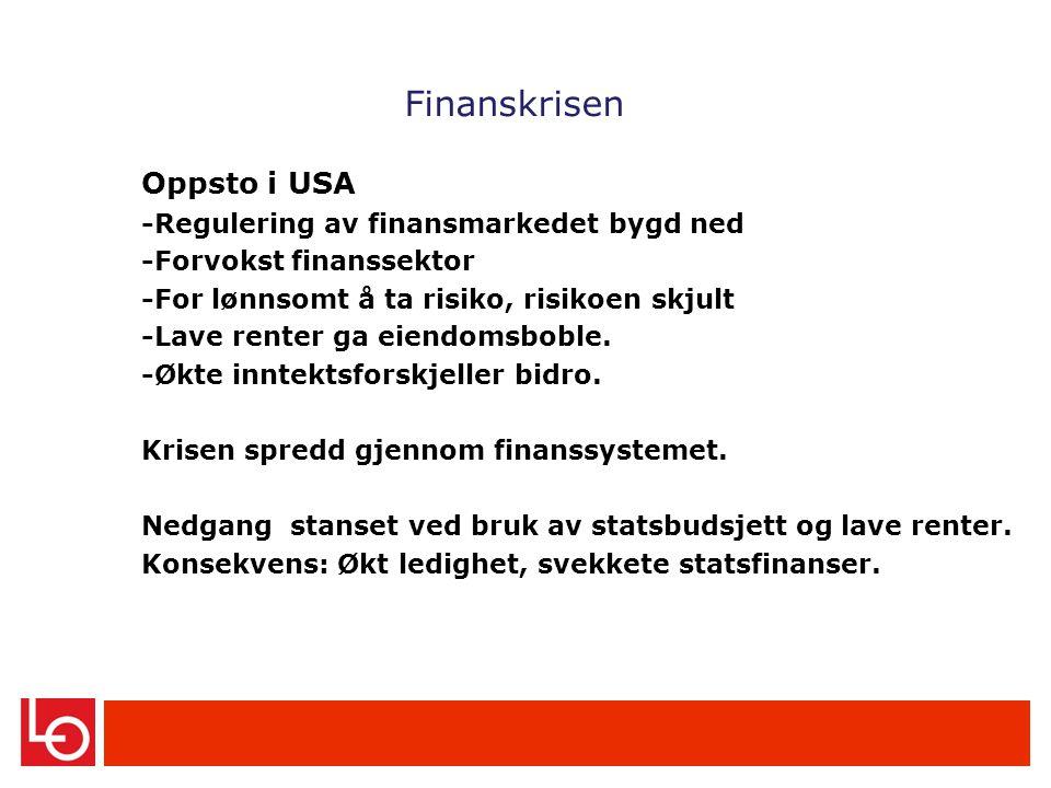 Finanskrisen Oppsto i USA -Regulering av finansmarkedet bygd ned -Forvokst finanssektor -For lønnsomt å ta risiko, risikoen skjult -Lave renter ga eiendomsboble.