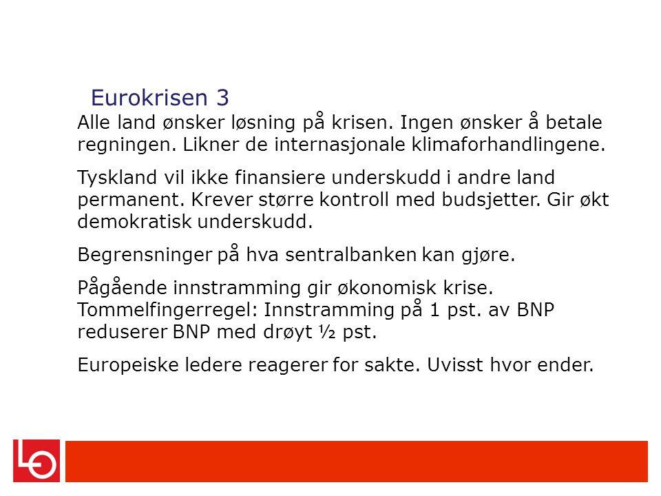 Eurokrisen 3 Alle land ønsker løsning på krisen. Ingen ønsker å betale regningen.