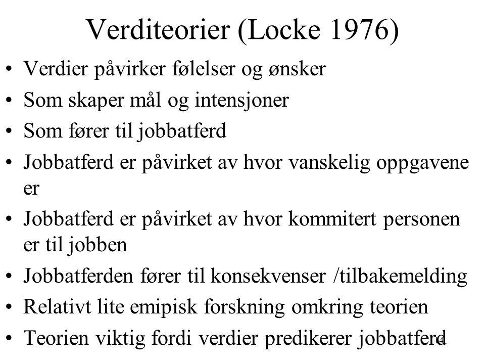 14 Verditeorier (Locke 1976) Verdier påvirker følelser og ønsker Som skaper mål og intensjoner Som fører til jobbatferd Jobbatferd er påvirket av hvor