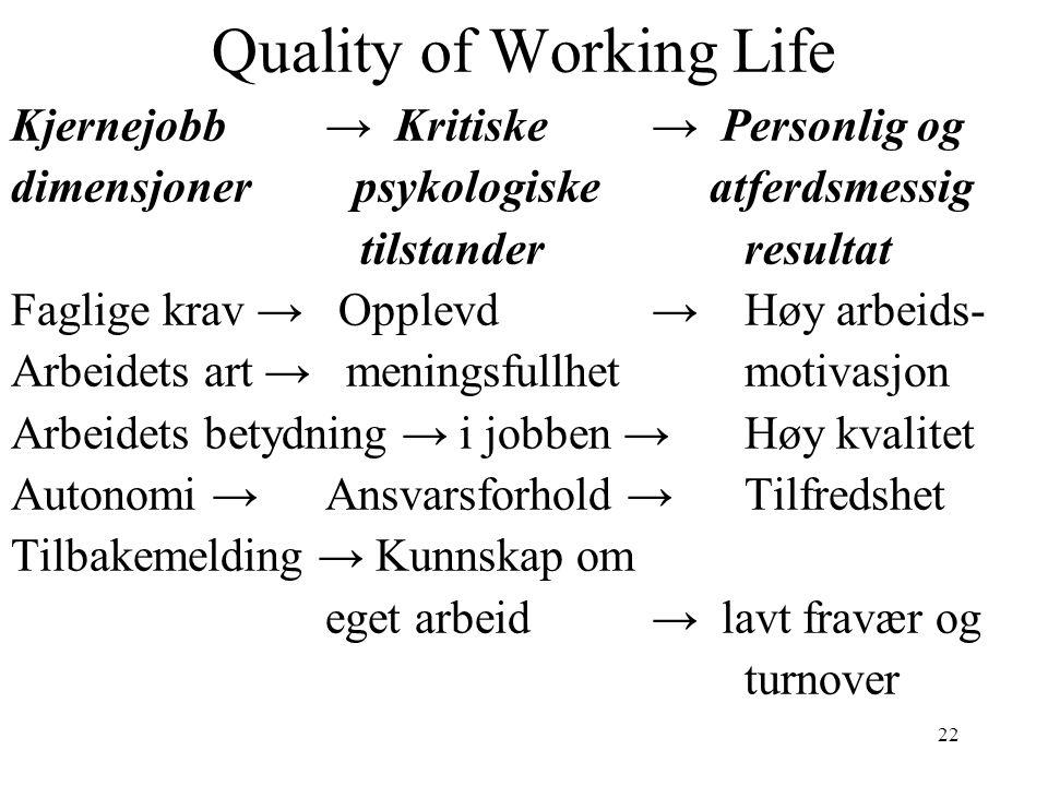 22 Quality of Working Life Kjernejobb→ Kritiske → Personlig og dimensjoner psykologiske atferdsmessig tilstanderresultat Faglige krav → Opplevd → Høy