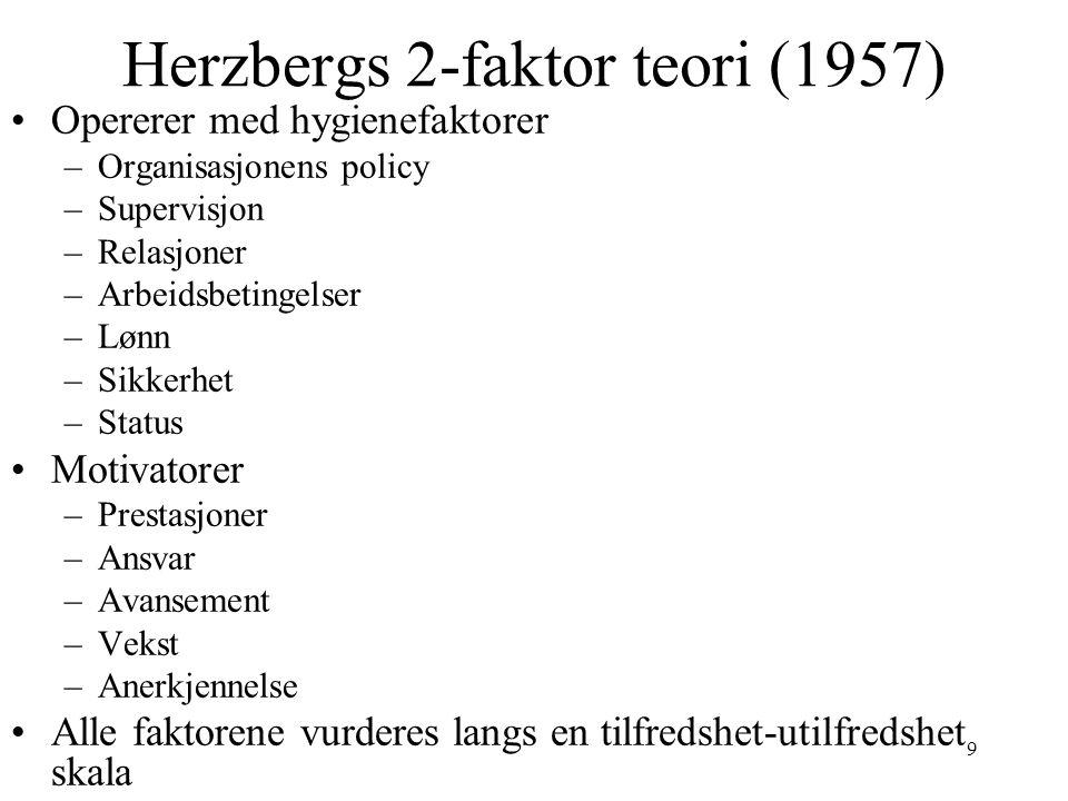 9 Herzbergs 2-faktor teori (1957) Opererer med hygienefaktorer –Organisasjonens policy –Supervisjon –Relasjoner –Arbeidsbetingelser –Lønn –Sikkerhet –