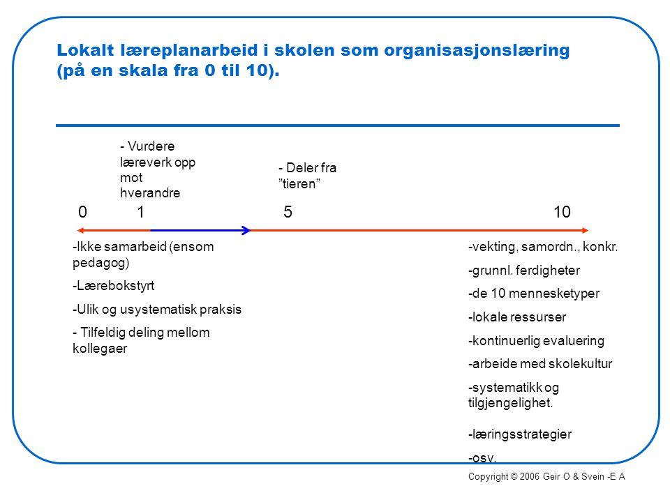 Lokalt læreplanarbeid i skolen som organisasjonslæring (på en skala fra 0 til 10). 01510 -Ikke samarbeid (ensom pedagog) -Lærebokstyrt -Ulik og usyste