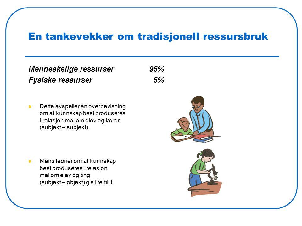 En tankevekker om tradisjonell ressursbruk Menneskelige ressurser95% Fysiske ressurser 5% Dette avspeiler en overbevisning om at kunnskap best produse