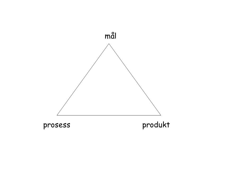 mål prosessprodukt