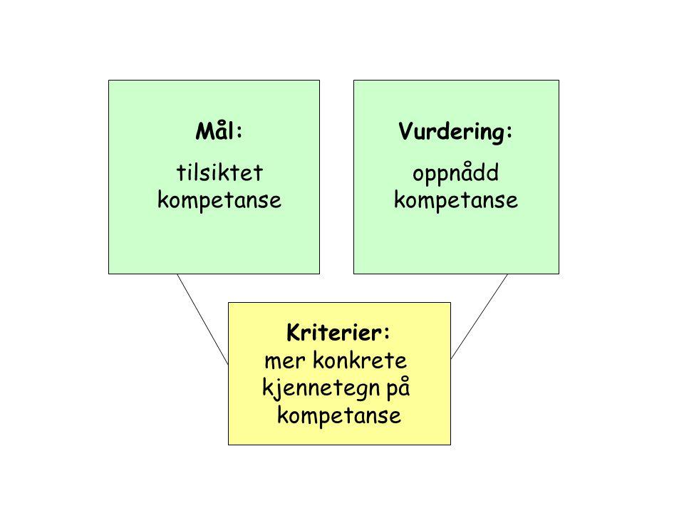 Mål: tilsiktet kompetanse Vurdering: oppnådd kompetanse Kriterier: mer konkrete kjennetegn på kompetanse
