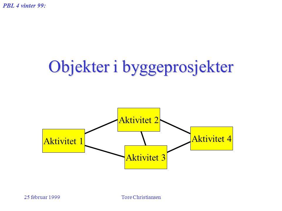 PBL 4 vinter 99: 25 februar 1999Tore Christiansen Objekter i byggeprosjekter Aktivitet 1 Aktivitet 2 Aktivitet 3 Aktivitet 4