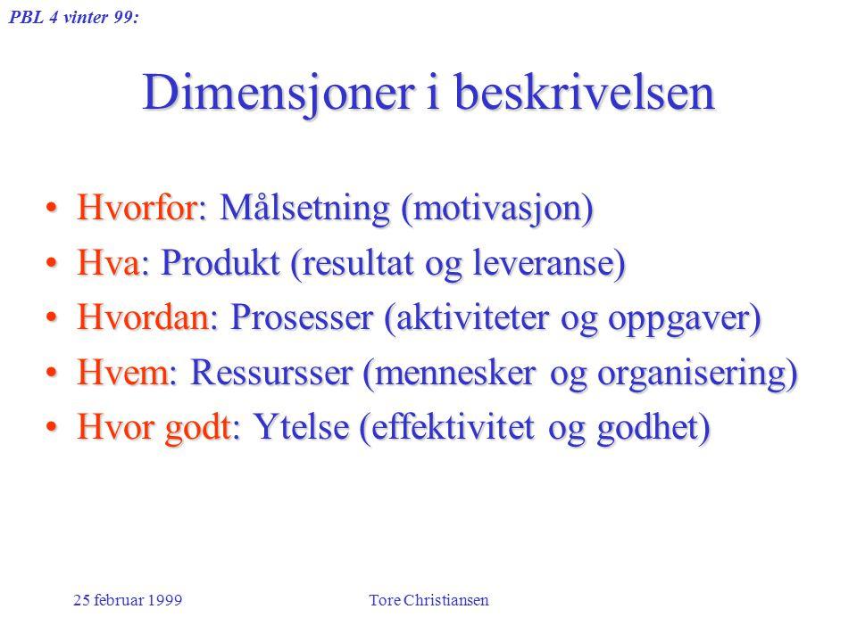 PBL 4 vinter 99: 25 februar 1999Tore Christiansen Dimensjoner i beskrivelsen Hvorfor: Målsetning (motivasjon)Hvorfor: Målsetning (motivasjon) Hva: Pro