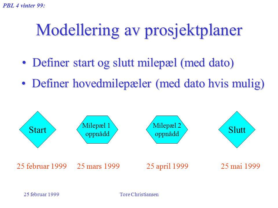 PBL 4 vinter 99: 25 februar 1999Tore Christiansen Modellering av prosjektplaner StartSlutt 25 februar 199925 mai 1999 Definer start og slutt milepæl (med dato)Definer start og slutt milepæl (med dato) Milepæl 1 oppnådd Milepæl 2 oppnådd 25 mars 199925 april 1999 Definer hovedmilepæler (med dato hvis mulig)Definer hovedmilepæler (med dato hvis mulig)