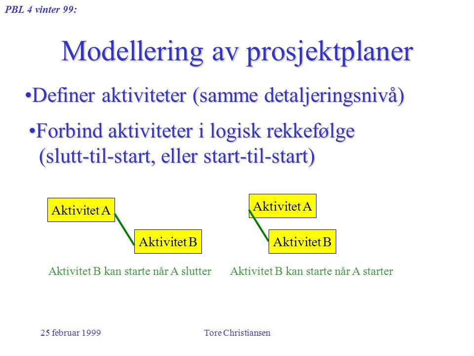 PBL 4 vinter 99: 25 februar 1999Tore Christiansen Modellering av prosjektplaner Aktivitet A Aktivitet B Definer aktiviteter (samme detaljeringsnivå)Definer aktiviteter (samme detaljeringsnivå) Aktivitet A Aktivitet B Aktivitet B kan starte når A starterAktivitet B kan starte når A slutter Forbind aktiviteter i logisk rekkefølge (slutt-til-start, eller start-til-start)Forbind aktiviteter i logisk rekkefølge (slutt-til-start, eller start-til-start)