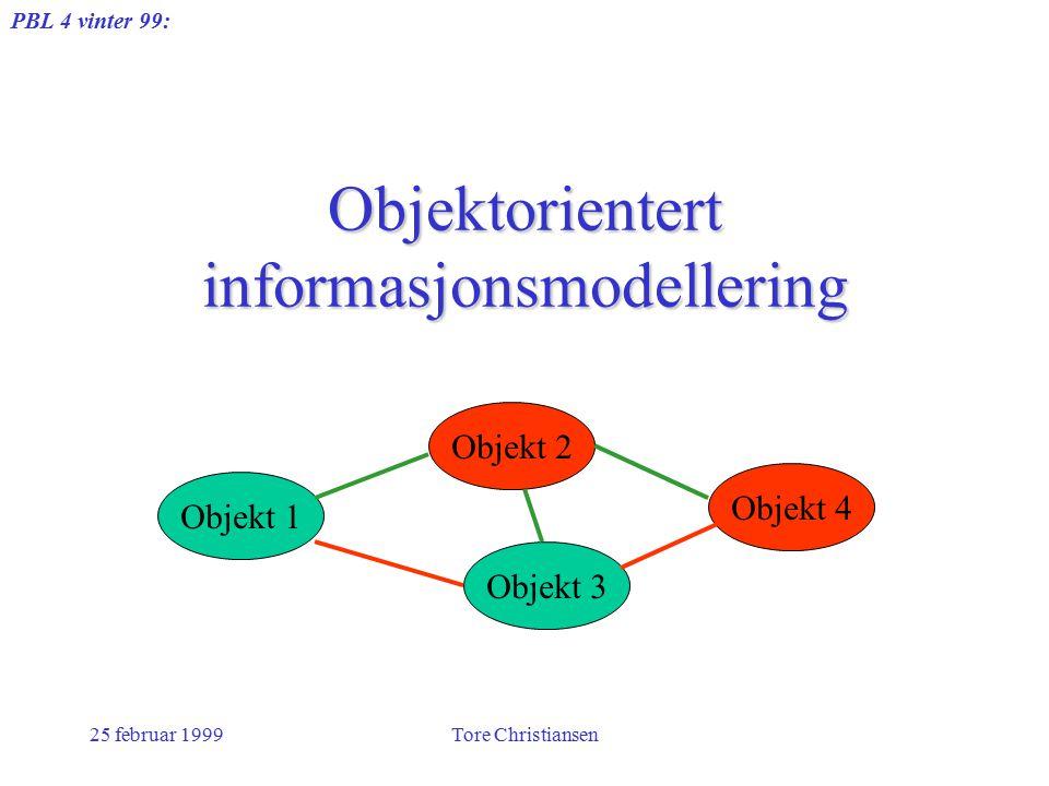 PBL 4 vinter 99: 25 februar 1999Tore Christiansen Objektorientert informasjonsmodellering Objekt 1 Objekt 3 Objekt 4 Objekt 2