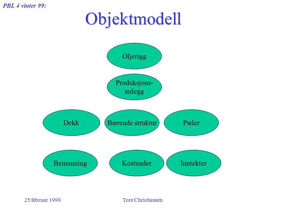 PBL 4 vinter 99: 25 februar 1999Tore Christiansen Objektmodell Oljerigg Produksjons- anlegg PælerDekkBærende strukturKostnaderBemanningInntekter