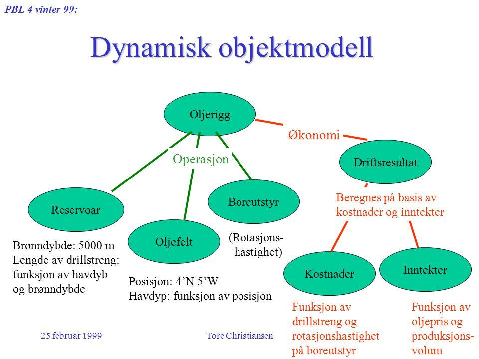 PBL 4 vinter 99: 25 februar 1999Tore Christiansen Dynamisk objektmodell Brønndybde: 5000 m Lengde av drillstreng: funksjon av havdyb og brønndybde Fun