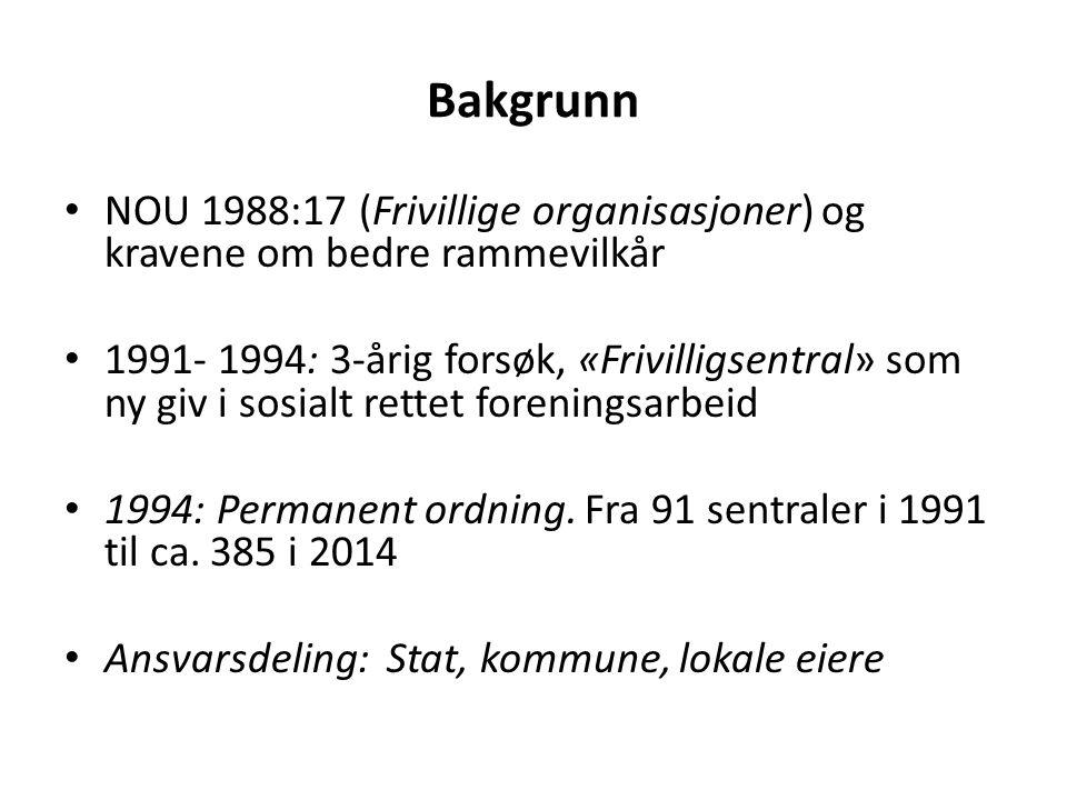 Bakgrunn NOU 1988:17 (Frivillige organisasjoner) og kravene om bedre rammevilkår 1991- 1994: 3-årig forsøk, «Frivilligsentral» som ny giv i sosialt re