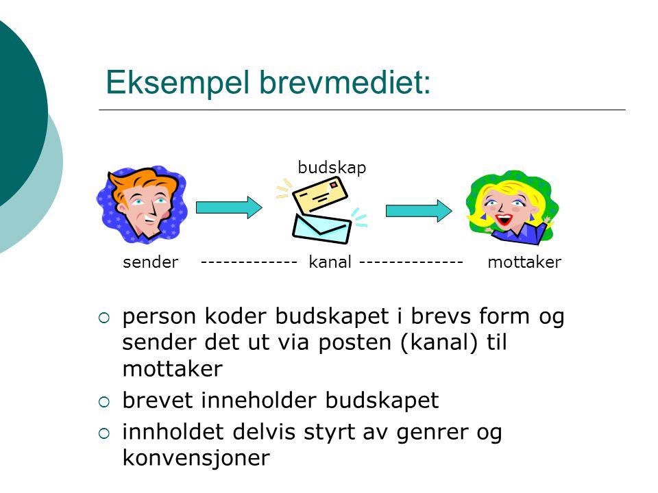 Eksempel brevmediet:  person koder budskapet i brevs form og sender det ut via posten (kanal) til mottaker  brevet inneholder budskapet  innholdet delvis styrt av genrer og konvensjoner sendermottaker budskap ------------- kanal --------------