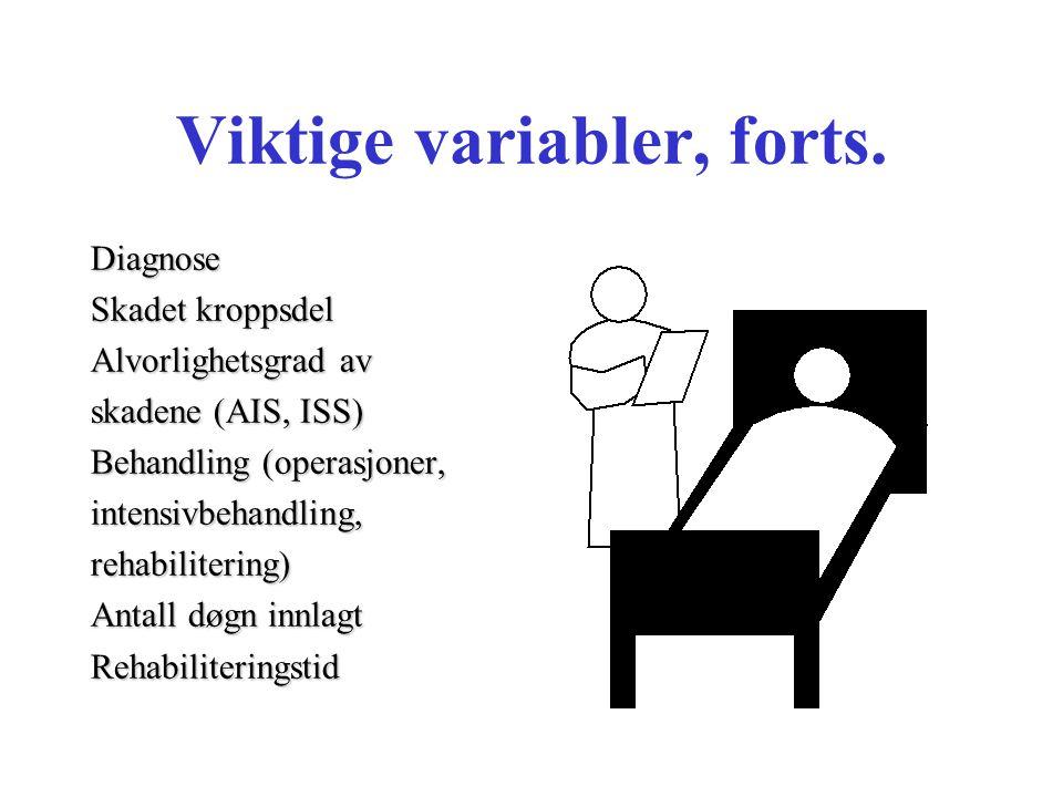 Viktige variabler, forts. Diagnose Skadet kroppsdel Alvorlighetsgrad av skadene (AIS, ISS) Behandling (operasjoner, intensivbehandling,rehabilitering)