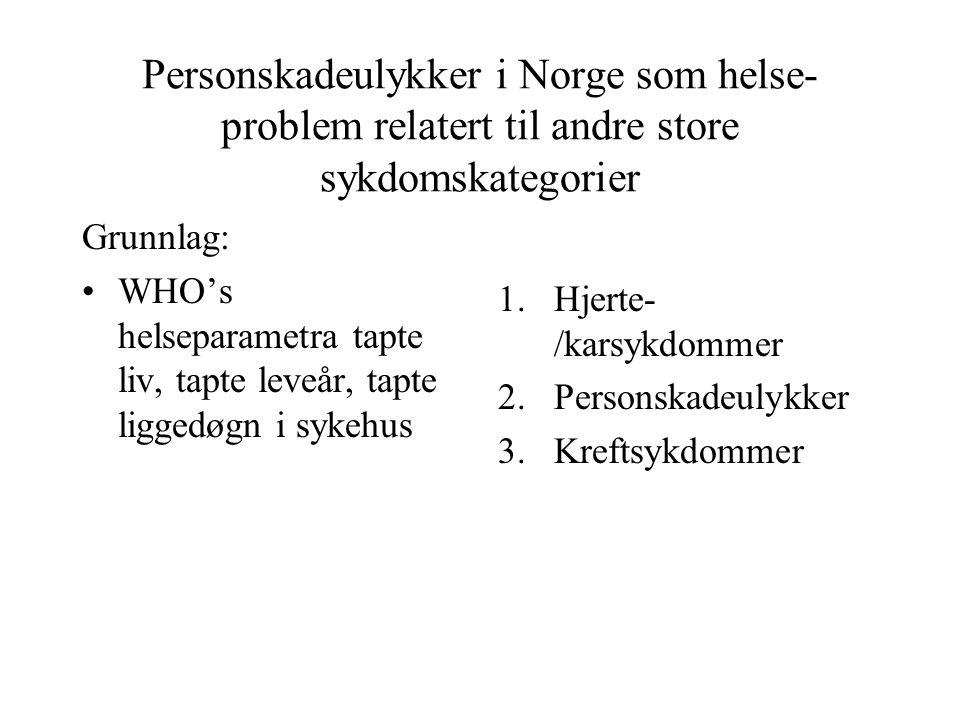 Personskadeulykker i Norge som helse- problem relatert til andre store sykdomskategorier Grunnlag: WHO's helseparametra tapte liv, tapte leveår, tapte