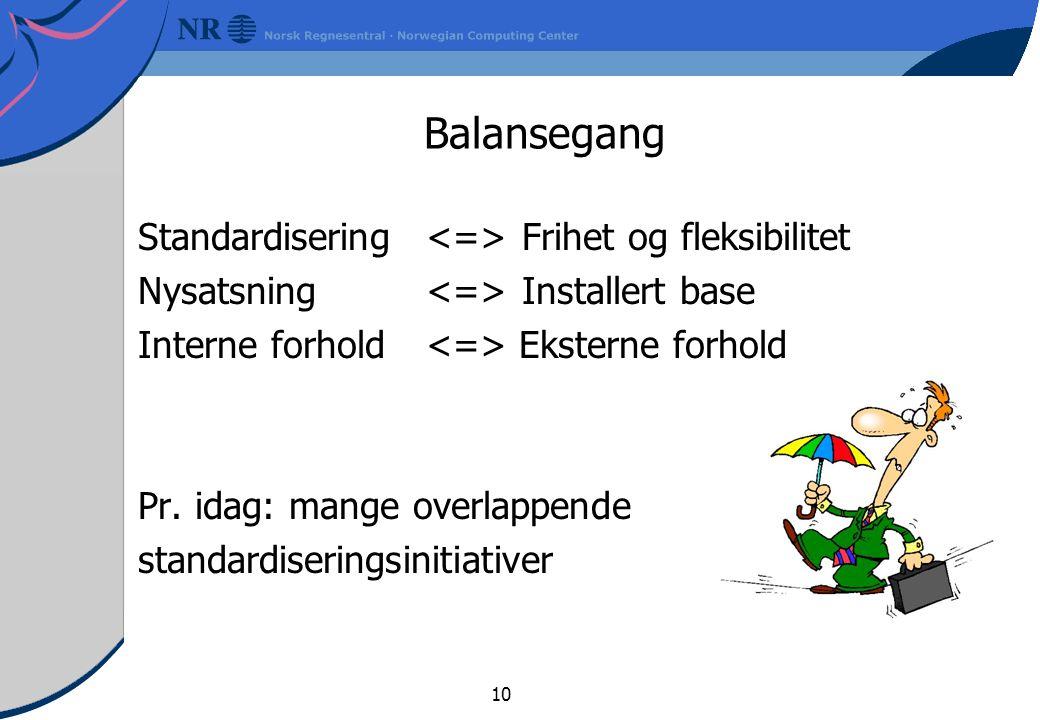 10 Balansegang Standardisering Frihet og fleksibilitet Nysatsning Installert base Interne forhold Eksterne forhold Pr.