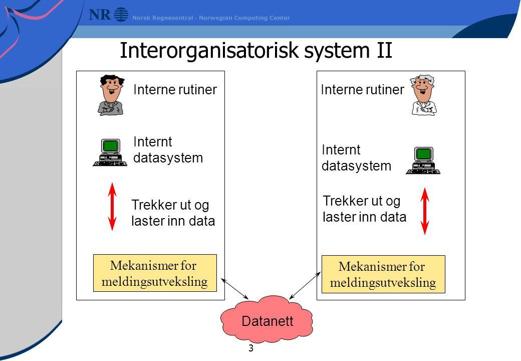 3 Datanett Trekker ut og laster inn data Internt datasystem Trekker ut og laster inn data Internt datasystem Interorganisatorisk system II Interne rutiner Mekanismer for meldingsutveksling Mekanismer for meldingsutveksling