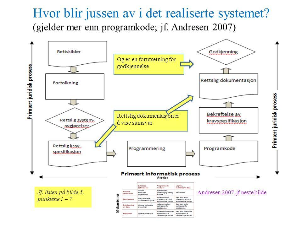 Og er en forutsetning for godkjennelse Andresen 2007, jf neste bilde Rettslig dokumentasjon er å vise samsvar Jf.