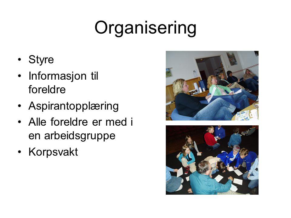 Organisering Styre Informasjon til foreldre Aspirantopplæring Alle foreldre er med i en arbeidsgruppe Korpsvakt