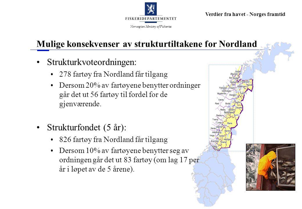 Norwegian Ministry of Fisheries Verdier fra havet - Norges framtid Mulige konsekvenser av strukturtiltakene for Nordland Strukturkvoteordningen: 278 fartøy fra Nordland får tilgang Dersom 20% av fartøyene benytter ordninger går det ut 56 fartøy til fordel for de gjenværende.