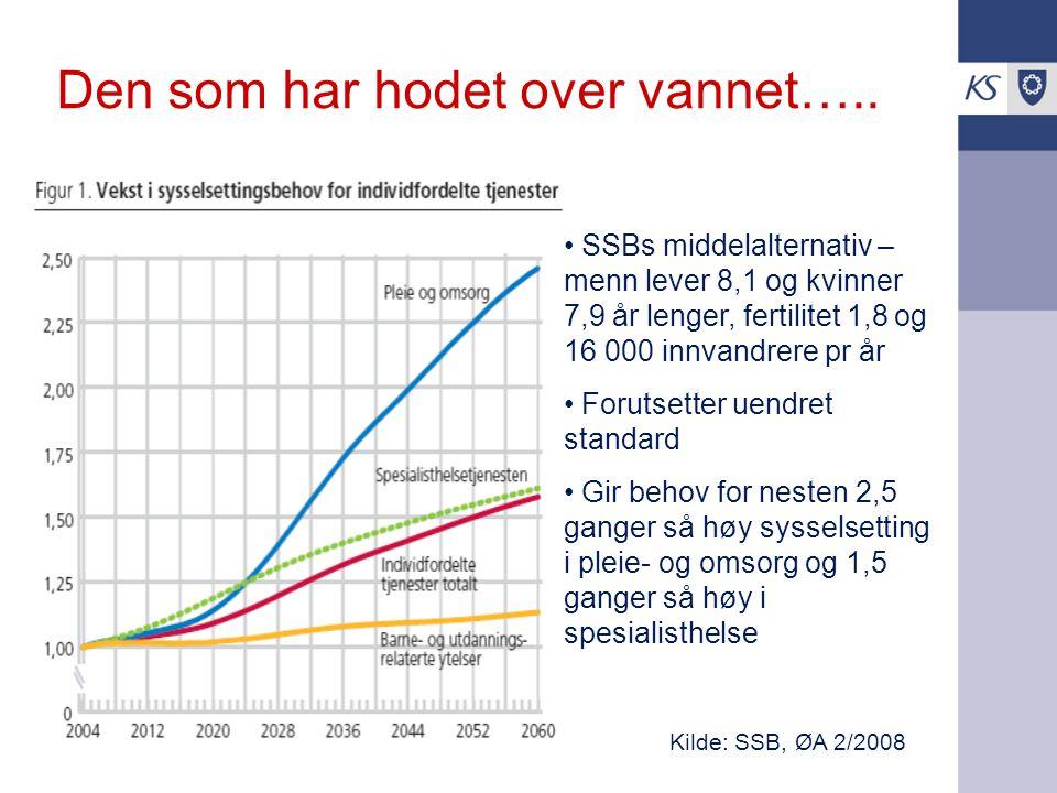 Den som har hodet over vannet….. SSBs middelalternativ – menn lever 8,1 og kvinner 7,9 år lenger, fertilitet 1,8 og 16 000 innvandrere pr år Forutsett