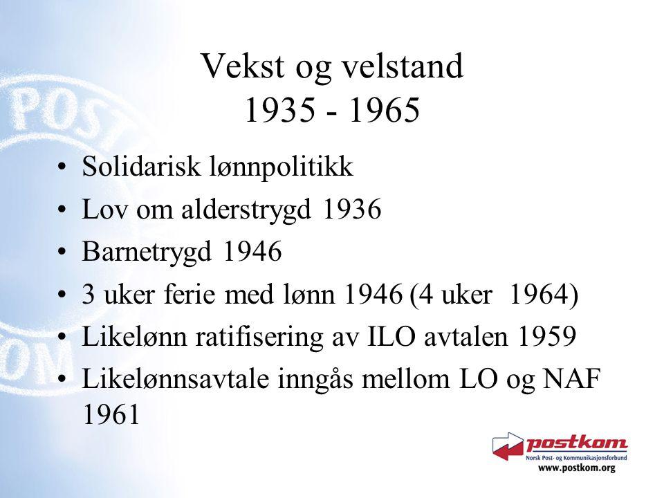 Vekst og velstand 1935 - 1965 Solidarisk lønnpolitikk Lov om alderstrygd 1936 Barnetrygd 1946 3 uker ferie med lønn 1946 (4 uker 1964) Likelønn ratifi