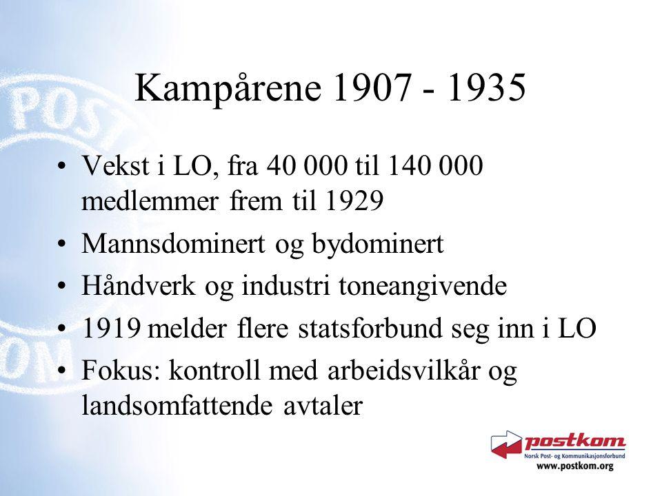 Kampårene 1907 - 1935 Vekst i LO, fra 40 000 til 140 000 medlemmer frem til 1929 Mannsdominert og bydominert Håndverk og industri toneangivende 1919 m