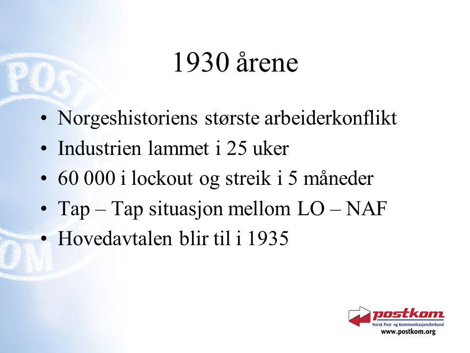 1930 årene Norgeshistoriens største arbeiderkonflikt Industrien lammet i 25 uker 60 000 i lockout og streik i 5 måneder Tap – Tap situasjon mellom LO
