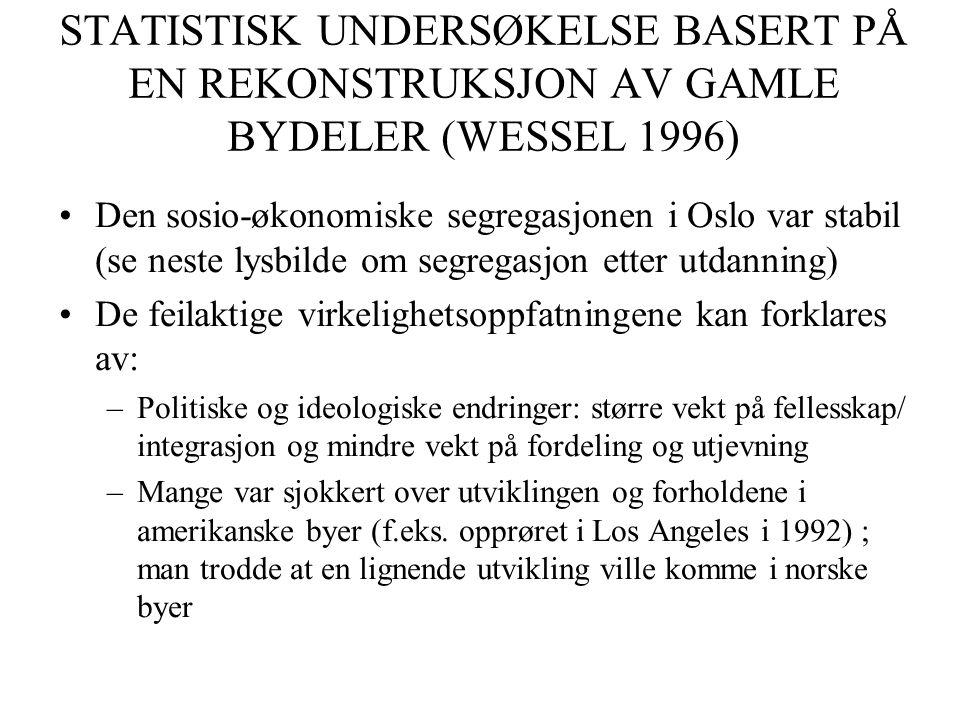 STATISTISK UNDERSØKELSE BASERT PÅ EN REKONSTRUKSJON AV GAMLE BYDELER (WESSEL 1996) Den sosio-økonomiske segregasjonen i Oslo var stabil (se neste lysbilde om segregasjon etter utdanning) De feilaktige virkelighetsoppfatningene kan forklares av: –Politiske og ideologiske endringer: større vekt på fellesskap/ integrasjon og mindre vekt på fordeling og utjevning –Mange var sjokkert over utviklingen og forholdene i amerikanske byer (f.eks.